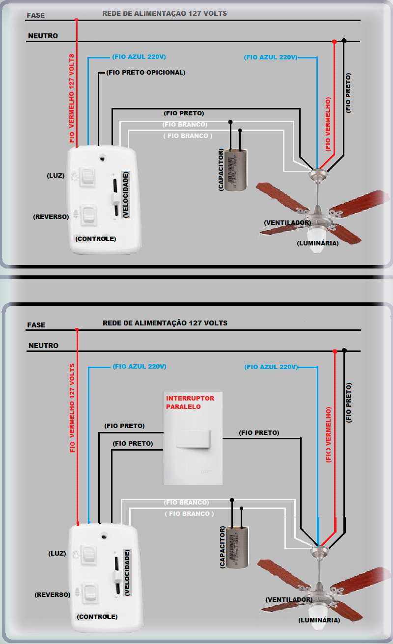 Como Ligar Um Ventilador De Teto Ol Este Poste Vai Ser Bem Fan 3 Way Switch Wiring Diagram Images Of Ceiling Curtinho E Prtico Vou Estar Ensinando
