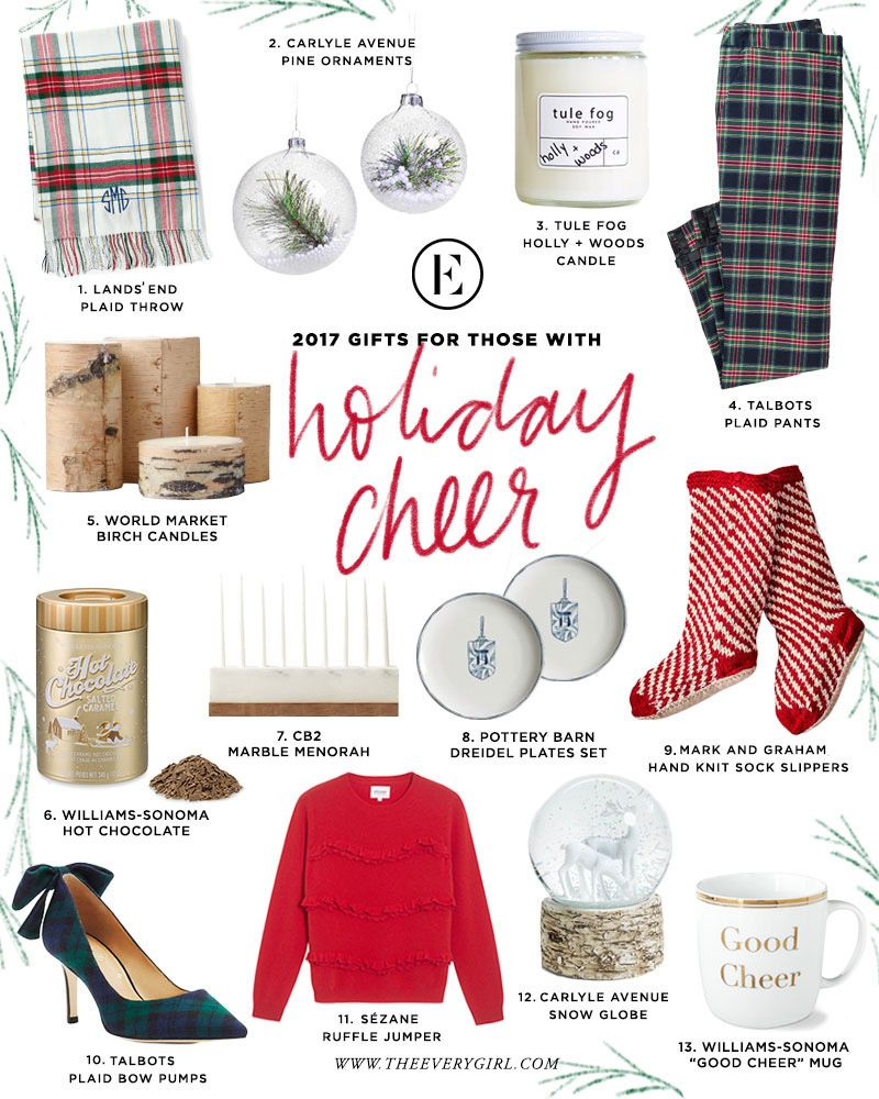 2017 Budget-Friendly Holiday Gift Guide | Christmas List | Pinterest