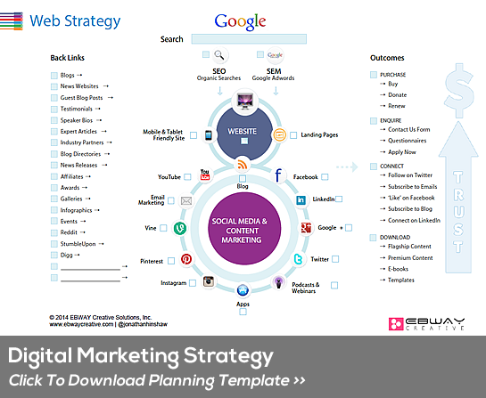 Strategy online template marketing 12+ Digital