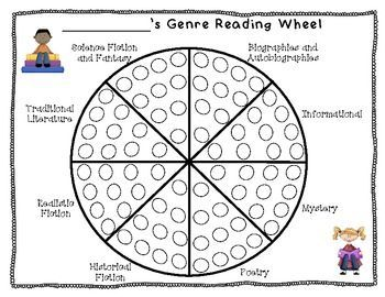 FREEBIE: Reading Genre Wheel {Tracking sheet for student