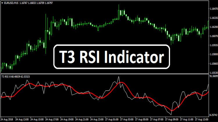 T3 Rsi Indicator Neon Signs Day Trader Forex Trading Signals