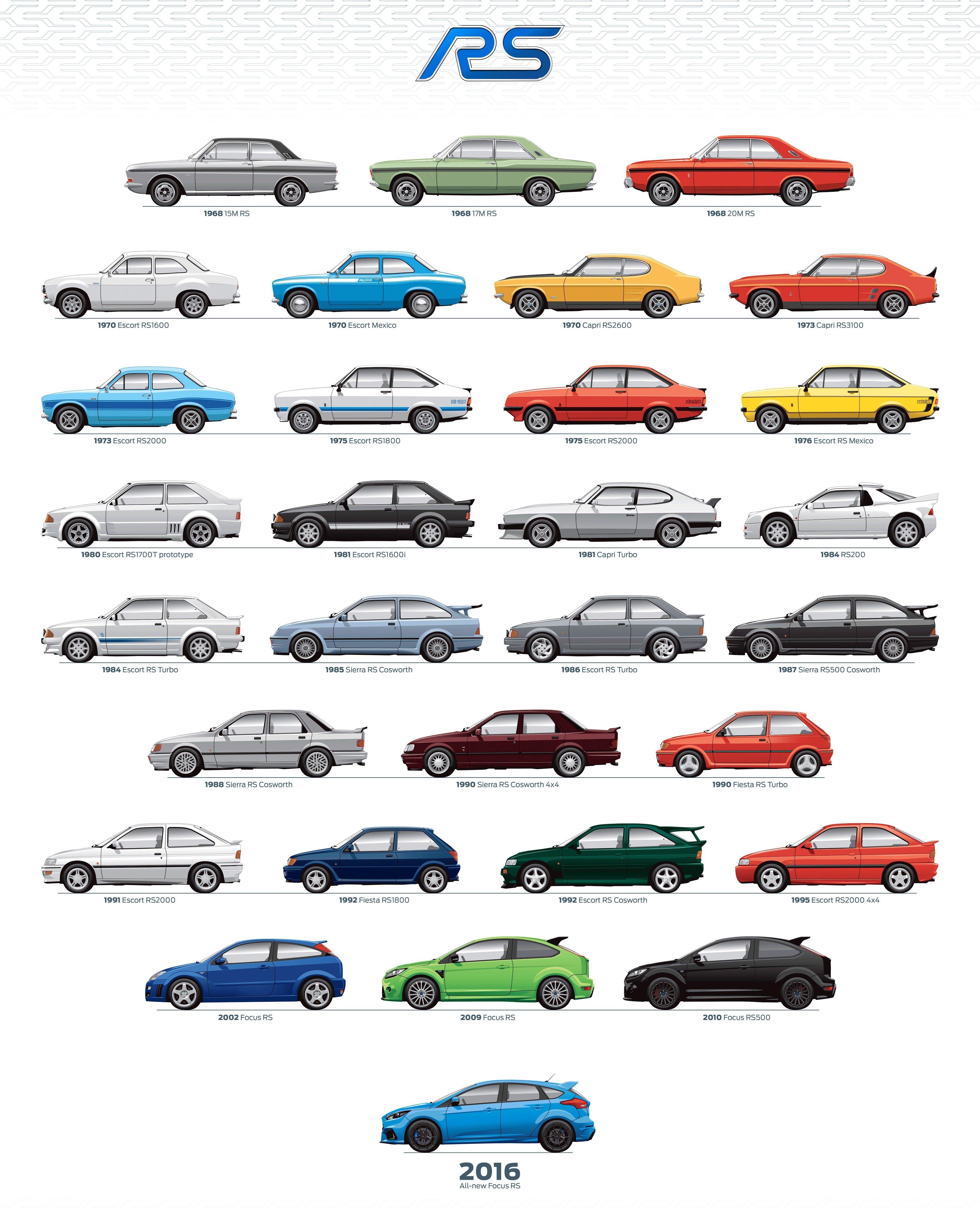Pin von boaiteyk@gmail.com auf cars | Pinterest