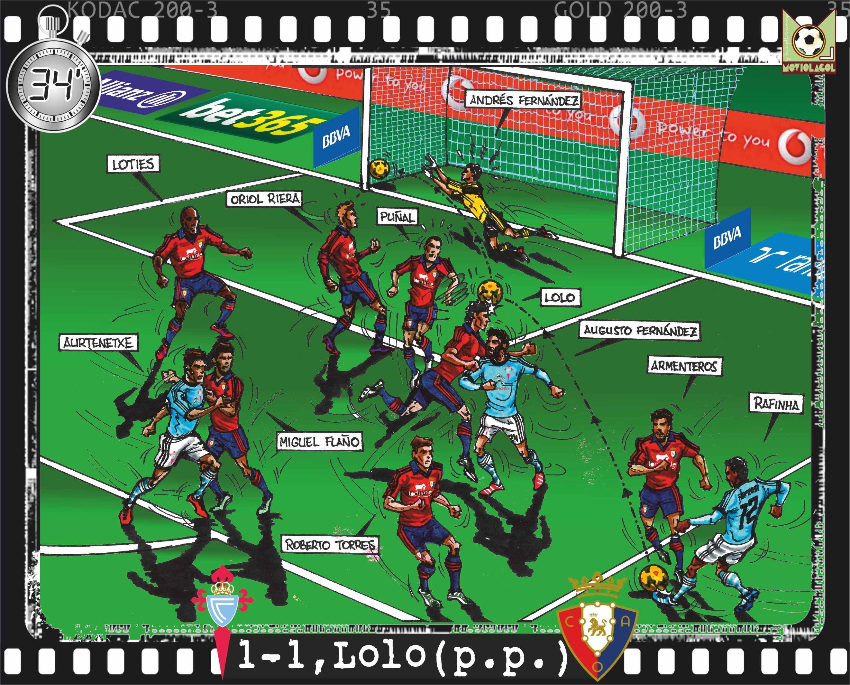 RC Celta de Vigo, 1 - C Atl Osasuna, 1 - Lolo (autogol) min.34'