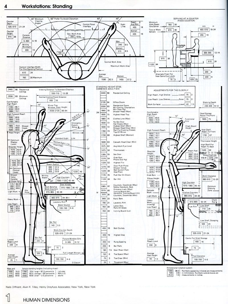 Measurements For Building House Furniture Graphic Standards004 800x