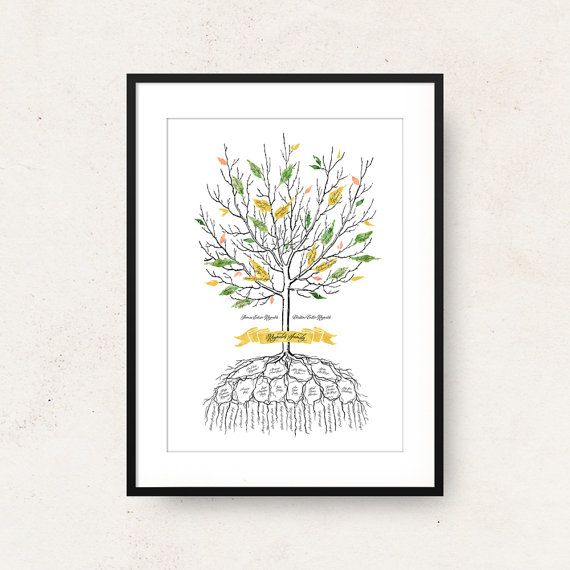 Past & Present Family Tree - DIGITAL FILE