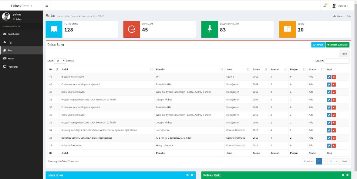 Source Code Aplikasi Perpustakaan Berbasis Codeigniter Mysql Aplikasi Perpustakaan Buku