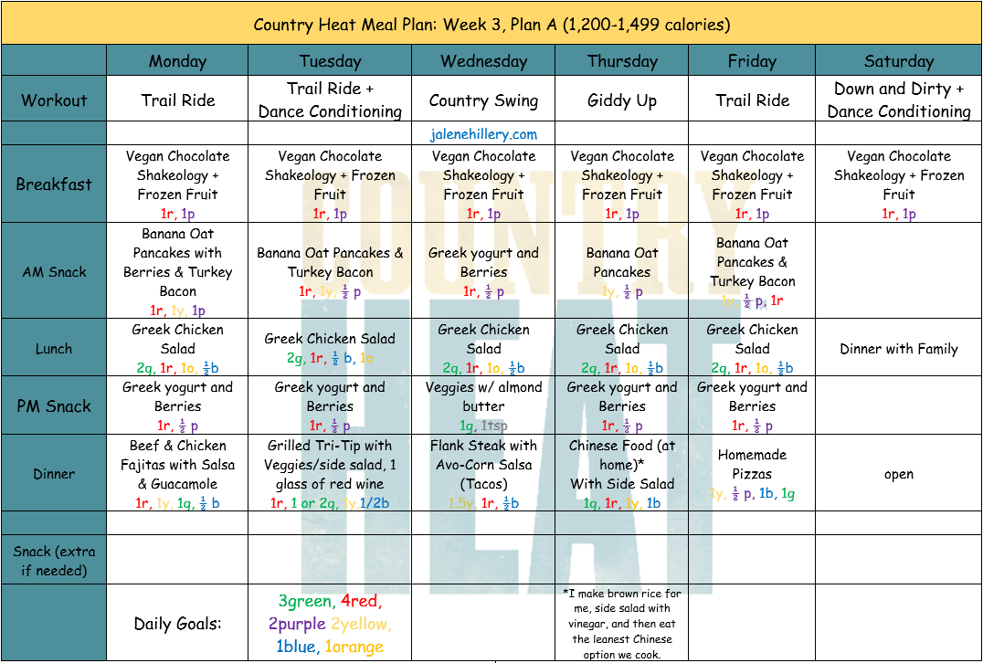 Country Heat Meal Plan Week   JaleneS Family Meal Plans