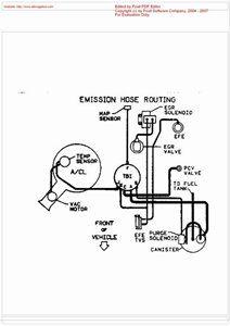 I Need Vacuum Hose Diagram For My 94 Cutlass Supreme V6 3 4 Fixya Hose Vacuums Diagram