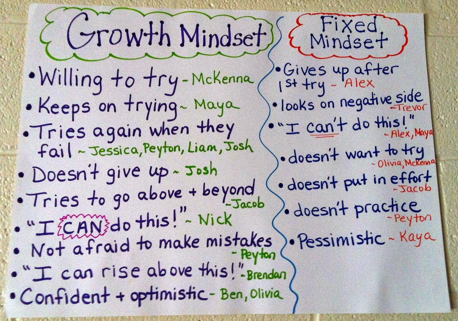 Discussing growth mindset early in the year growth