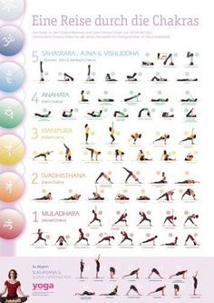 chakrayoga sequenz  yoga aktuell  workout posters