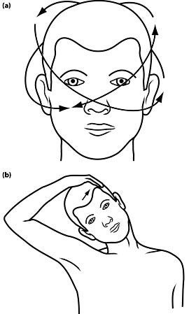 10 Face Exercises to Tone Double Chin and Chubby Cheeks