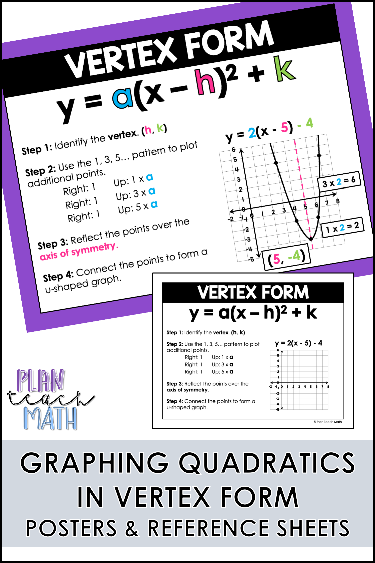 Graphing Quadratics Standard Form And Vertex Form Posters