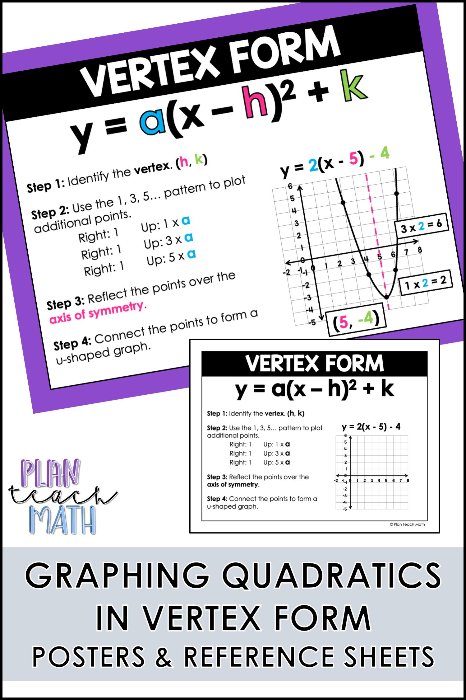 Graphing Quadratics Standard Form And Vertex Form Posters