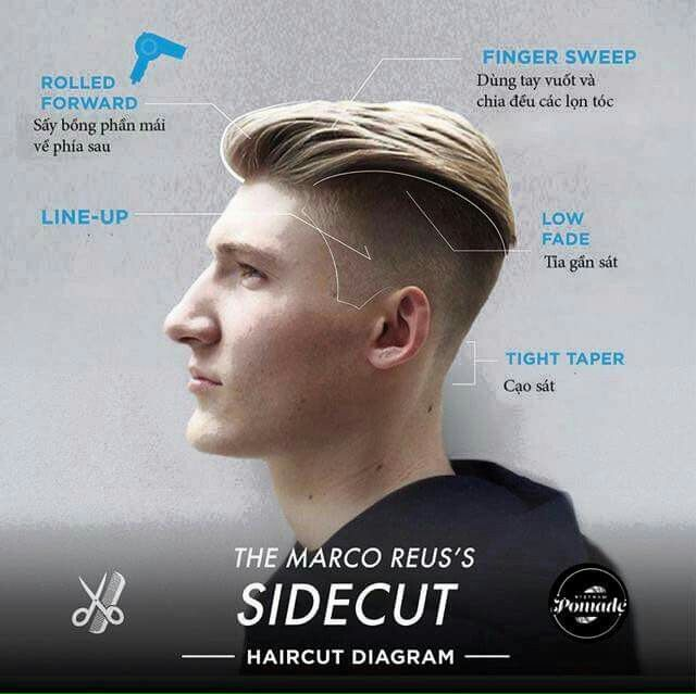 Trendy hair styling for men with undercut 2016 infographic side marco reuss side cut winobraniefo Image collections