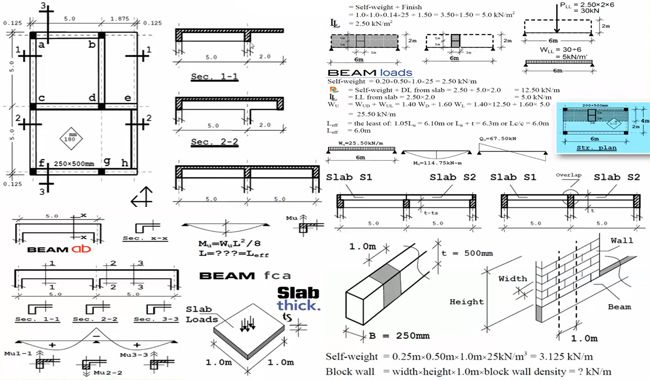 Reinforced Concrete Slab And Beam Design In 2020 Types Of Concrete Beams Reinforced Concrete