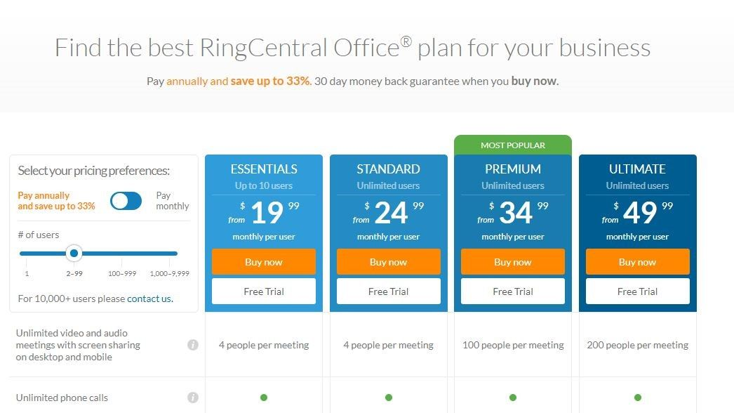 RingCentral Office Call forwarding, Phone service