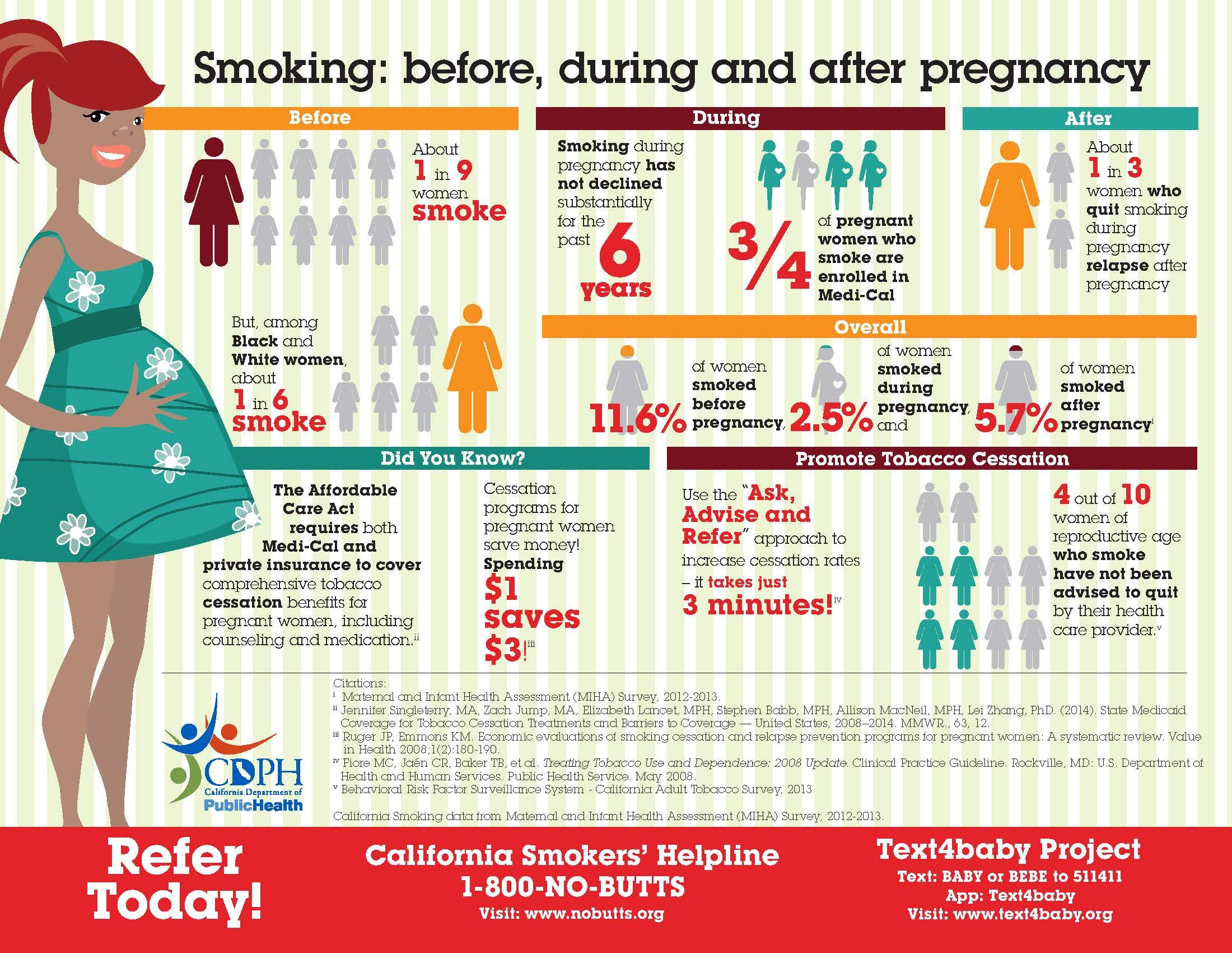 Pin On Smoking And Pregnancy