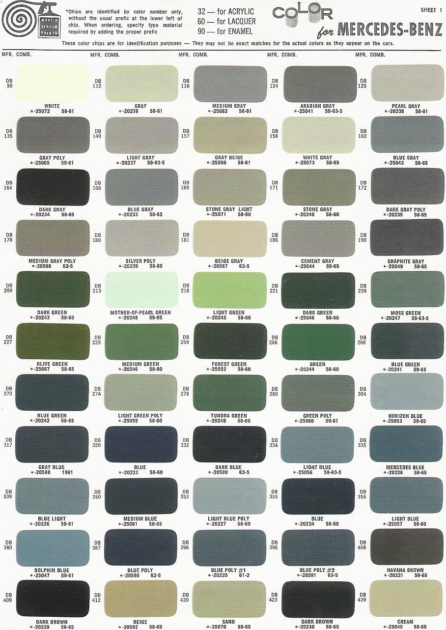 Mercedes benz ponton paint codes color charts mbzponton mercedes benz ponton paint codes color charts mbzponton nvjuhfo Gallery