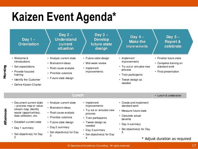 A Lean Journey Advice On Creating A Kaizen Event Charter  Kaizen