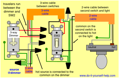 3 Way Switch Wiring Diagrams | 3 way switch wiring, Home electrical wiring,  Wire switch | 3 Way Dimmer Switch Wiring Diagram |  | Pinterest
