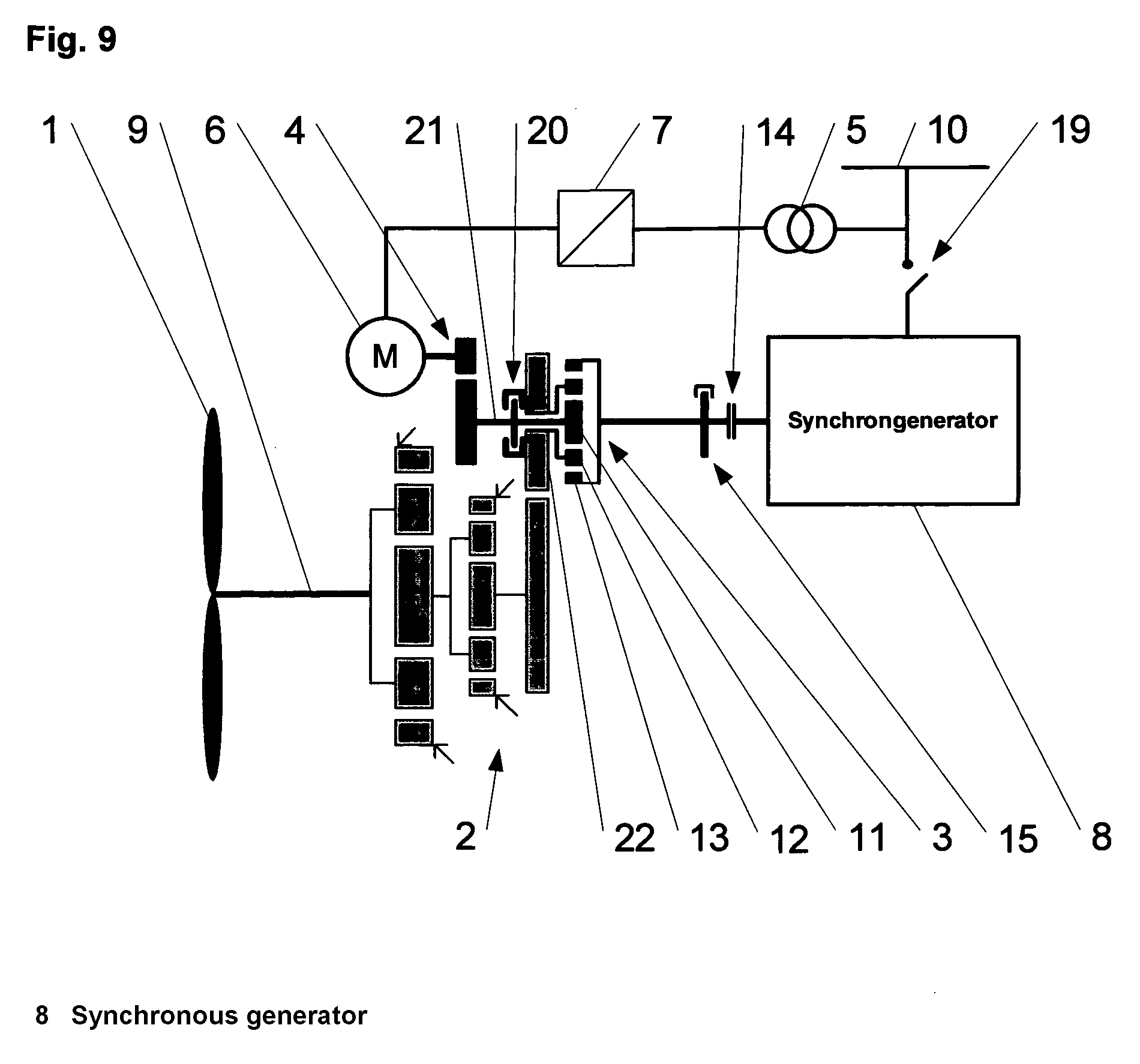 Wo A1 Differential Gearing For An Energy