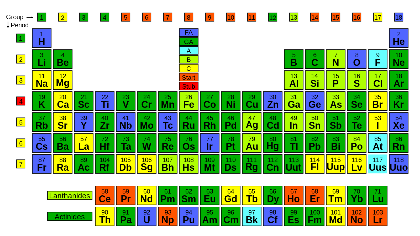 File Periodic Table By Qualityg