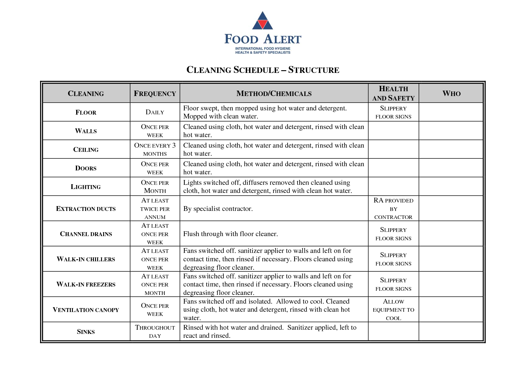 Kitchen Cleaning Notice  Schedule Templates Cleaning Schedules