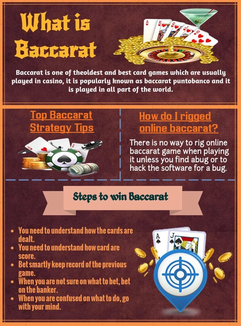 whatisbaccarat Fun card games, Baccarat, Counting cards