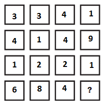 Number Puzzles Questions and Answers for Placement and