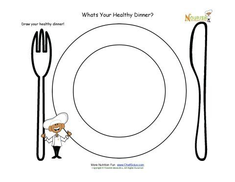 Draw Your Healthy Dinner On Your Plate Activity Healthy And Unhealthy Food Healthy Food Activities Healthy Meals For Two