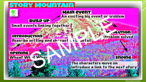New for 2016. Creative Writing Story Mountain - KS2 and KS3 English Poster