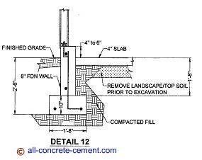 Monolithic Concrete Slab Pouring A Concrete Slab