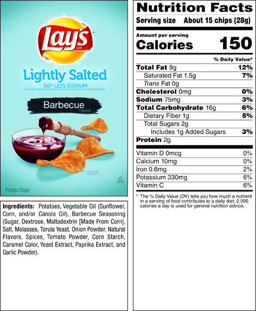 Low Sodium Diet, Nutrition Facts, Potato