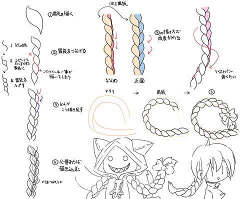 how to draw anime braids