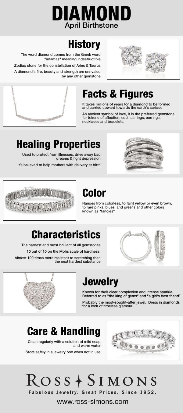 Learn about the history, facts, healing properties, color, characteristics and how to care for April's Birthstone, Diamond.