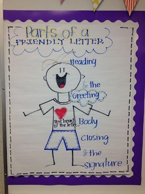 Friendly Letter Anchor Chart Writing Ideas Ancho