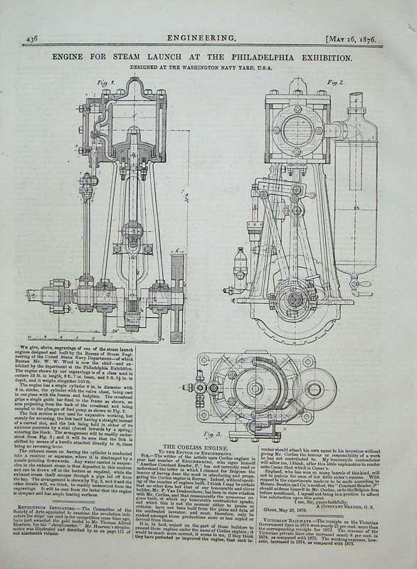 Tremendous 1876 Philadelphia Exhibition Engine Steam Launch Diagram Machines Wiring Database Aboleterrageneticorg