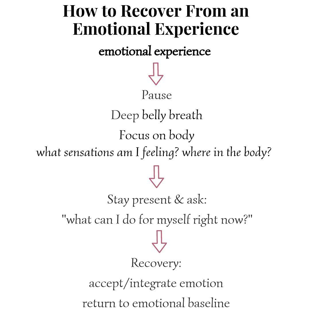 Dr Nicole Lepera On Instagram Emotional Resilience Is