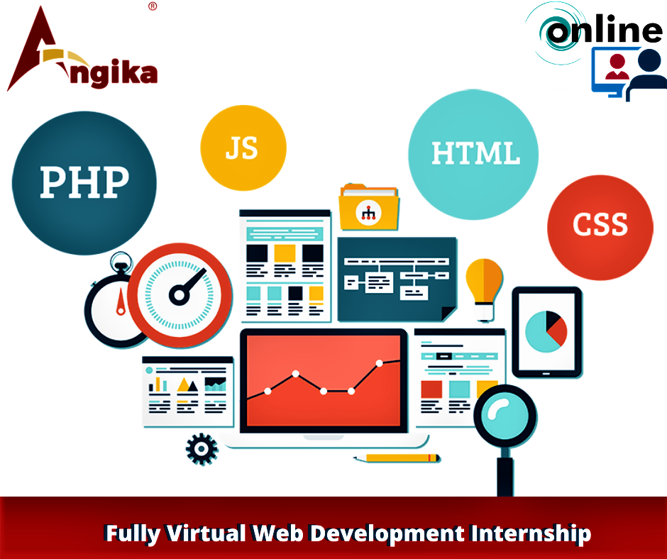 Angika Technologies Is Best Leading Web Designing Company Bangalore Ranchi In 2020 Web Development Design Website Design Company Web Design Services
