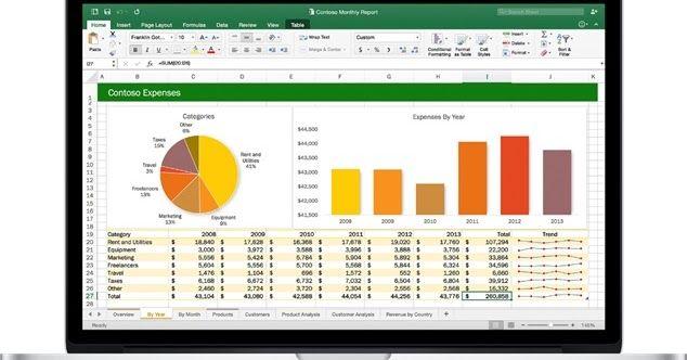 Plantillas Gratis Para Emprendedores En Excel De Contabilidad Economía Finanzas Gestión Gastos Inventarios Presupuestos Microsoft Excel Excel Microsoft