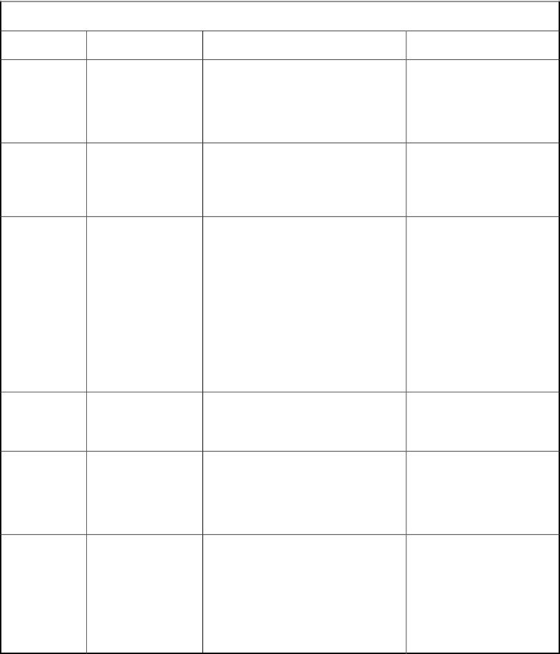 Cuadro Comparativo Tipos de Evaluacion