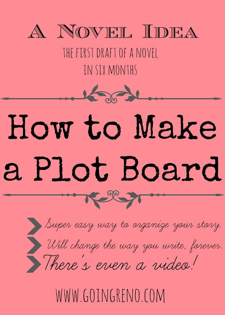 how to write a novel plot points