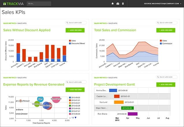TrackVia Screenshot #3 TrackVia Pinterest Software - expense reports