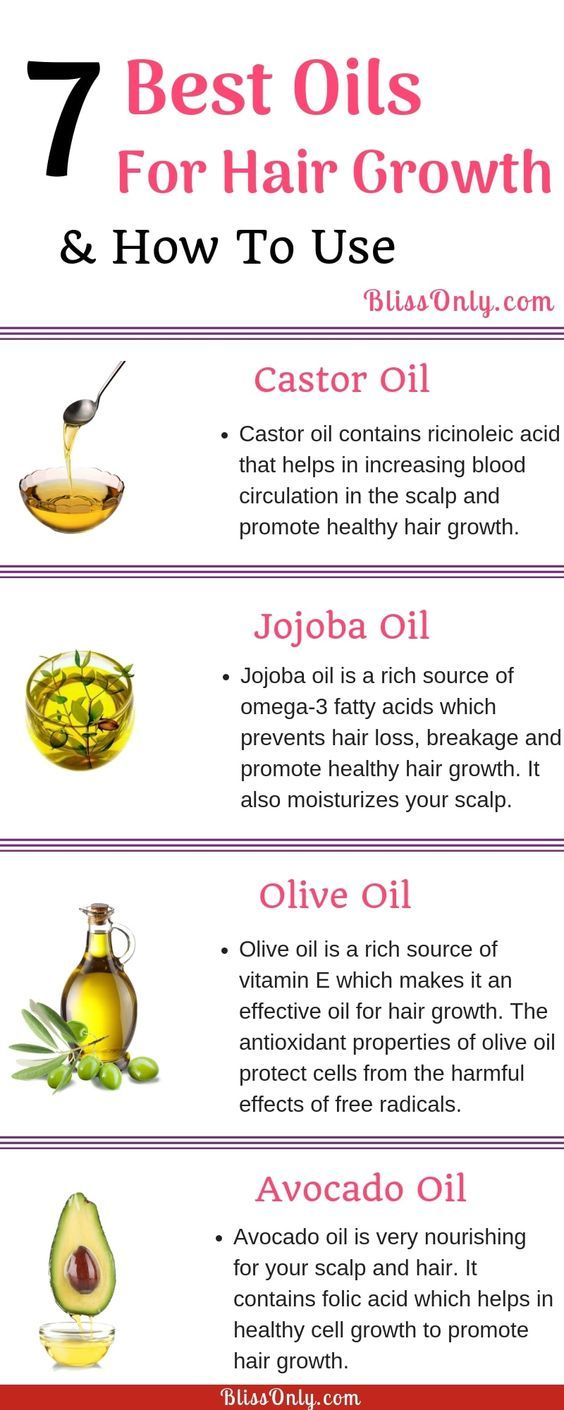 7 best oil for hair growth. These oils would not only help in faster hair growth but also prevent many other hair problems including hair loss, dry and damaged, split ends, breakage, hair fall and also moisturizes your scalp. Tea tree oil,castor oil,aloe vera gel, olive oil, almond oil and many more to promote hair growth. Learn how to use them.