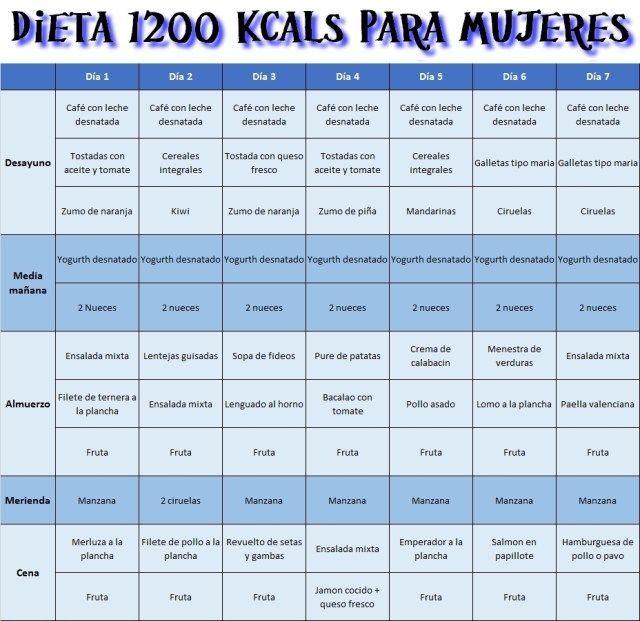 Dieta1200 para mujeres: 5 kilos en 7 dias | dieta