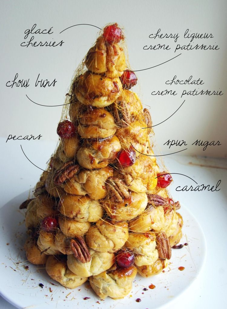Croquembouche for Christmas - A traditional French wedding ...