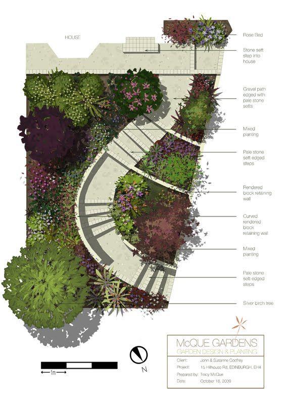 Mcque gardens using sketchup photoshop for design work for Garden design elements