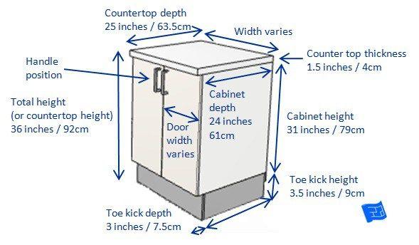 Standard Kitchen Cabinet Height Home Kabinet Appliances Countertop