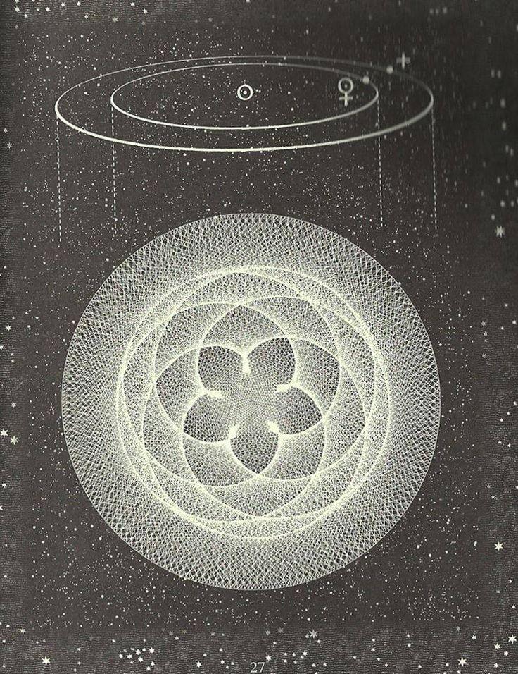 œil Vert Je Vois Ce Que Je Crois Cirkels Fractalen Heilige Geometrie