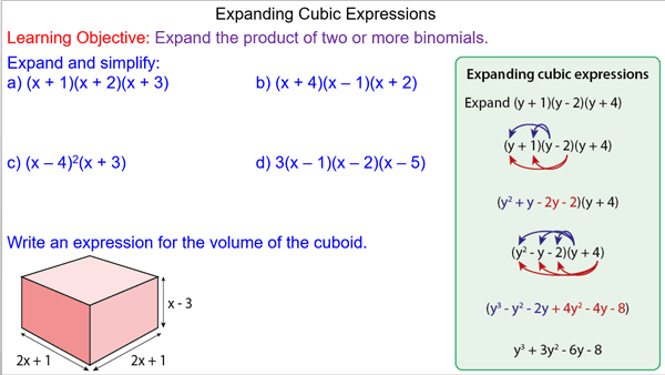 Expanding Cubic Expressions Lessons On Algebra Pinterest Math